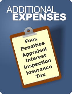 Additional expenses