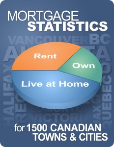 Canadian Mortgage Statistics